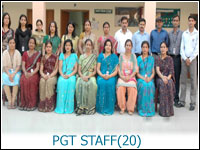 Teachers of Dev Samaj Vidya niketan-PGT Staff