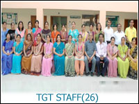 Teachers of Dev Samaj Vidya niketan-TGT Staff